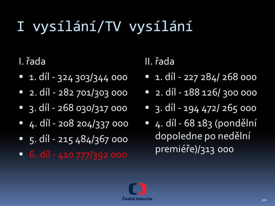 I vysílání/TV vysílání I. řada  1. díl - 324 303/344 000  2. díl - 282 701/303 000  3. díl - 268 030/317 000  4. díl - 208 204/337 000  5. díl -