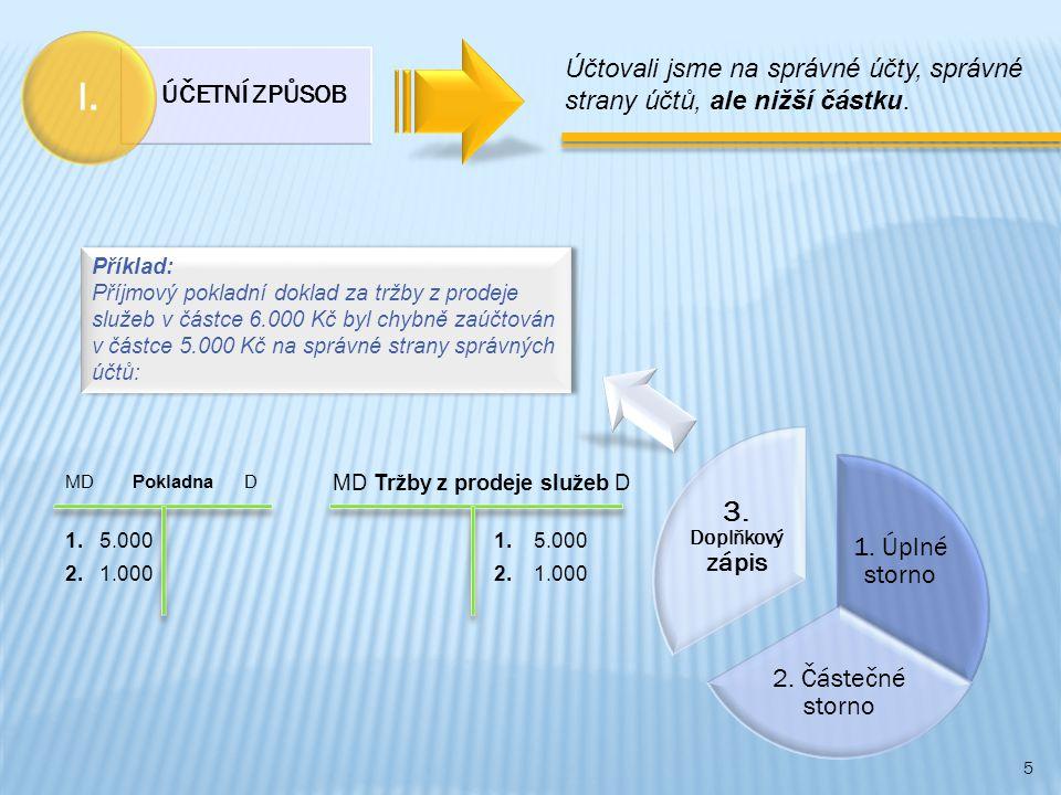 6 Přeškrtnutí chybného údaje: 58 60 … Podpis a datum opravy.