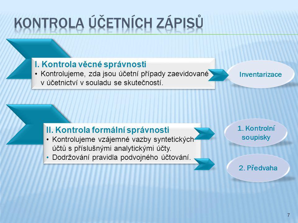 7 I. Kontrola věcné správnosti Kontrolujeme, zda jsou účetní případy zaevidované v účetnictví v souladu se skutečností. I. Kontrola věcné správnosti K