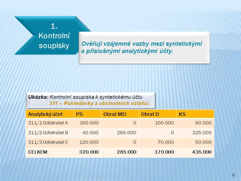 8 Analytický účet:PS:Obrat MD:Obrat D:KS: 311/1 Odběratel A160.0000100.00060.000 311/2 Odběratel B40.000285.0000325.000 311/3 Odběratel C120.000070.00050.000 CELKEM:320.000285.000170.000435.000 Ukázka: Kontrolní soupiska k syntetickému účtu 311 – Pohledávky z obchodních vztahů: Ukázka: Kontrolní soupiska k syntetickému účtu 311 – Pohledávky z obchodních vztahů: 1.
