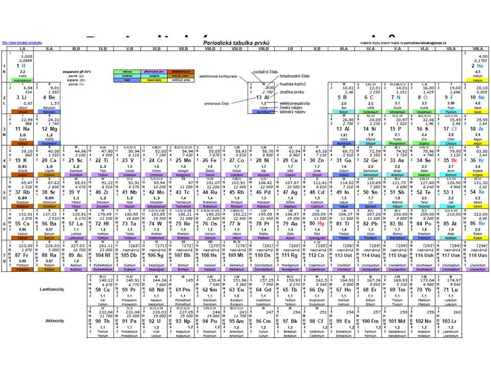 Periodická soustava prvků.