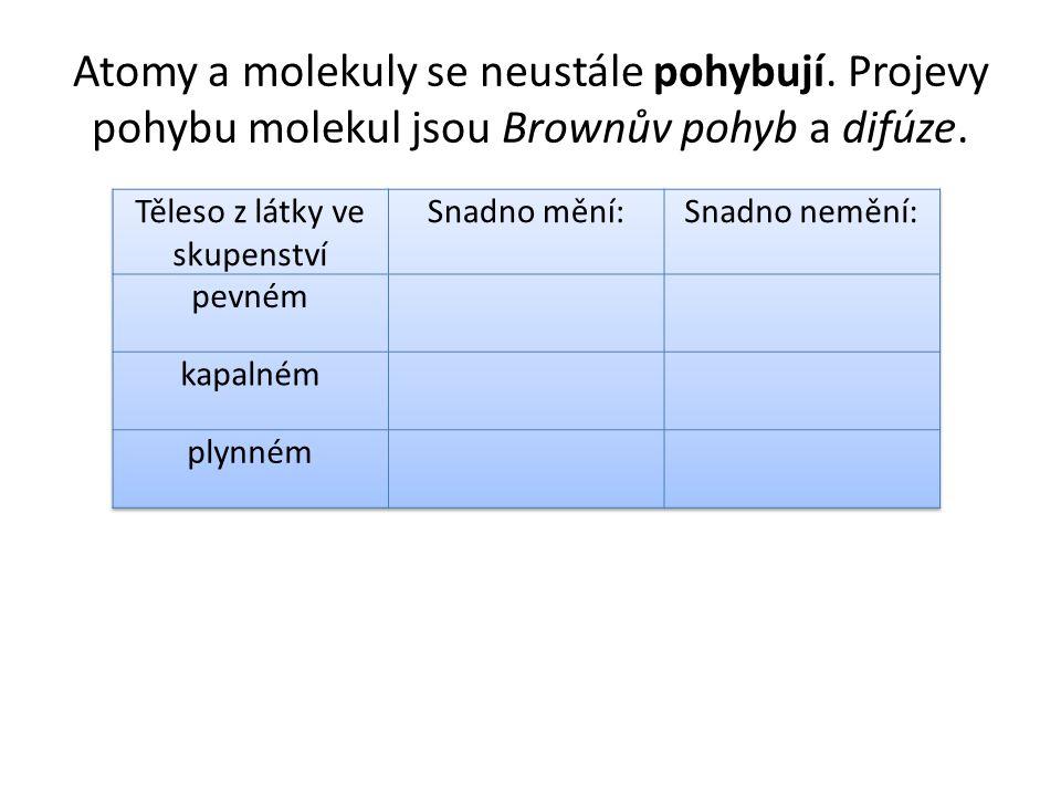Atomy a molekuly se neustále pohybují. Projevy pohybu molekul jsou Brownův pohyb a difúze.