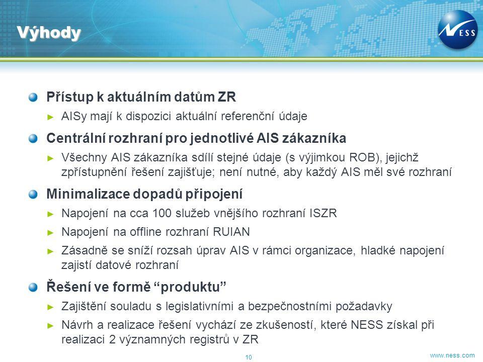 www.ness.com Přístup k aktuálním datům ZR ► AISy mají k dispozici aktuální referenční údaje Centrální rozhraní pro jednotlivé AIS zákazníka ► Všechny