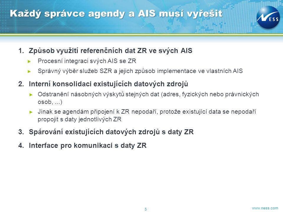 www.ness.com 1.Způsob využití referenčních dat ZR ve svých AIS ► Procesní integraci svých AIS se ZR ► Správný výběr služeb SZR a jejich způsob impleme