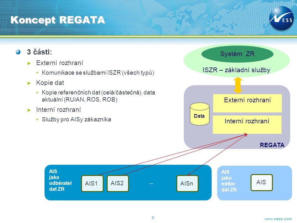 www.ness.com AIS jako editor dat ZR AIS jako odběratel dat ZR REGATA 3 části: ► Externí rozhraní Komunikace se službami ISZR (všech typů) ► Kopie dat