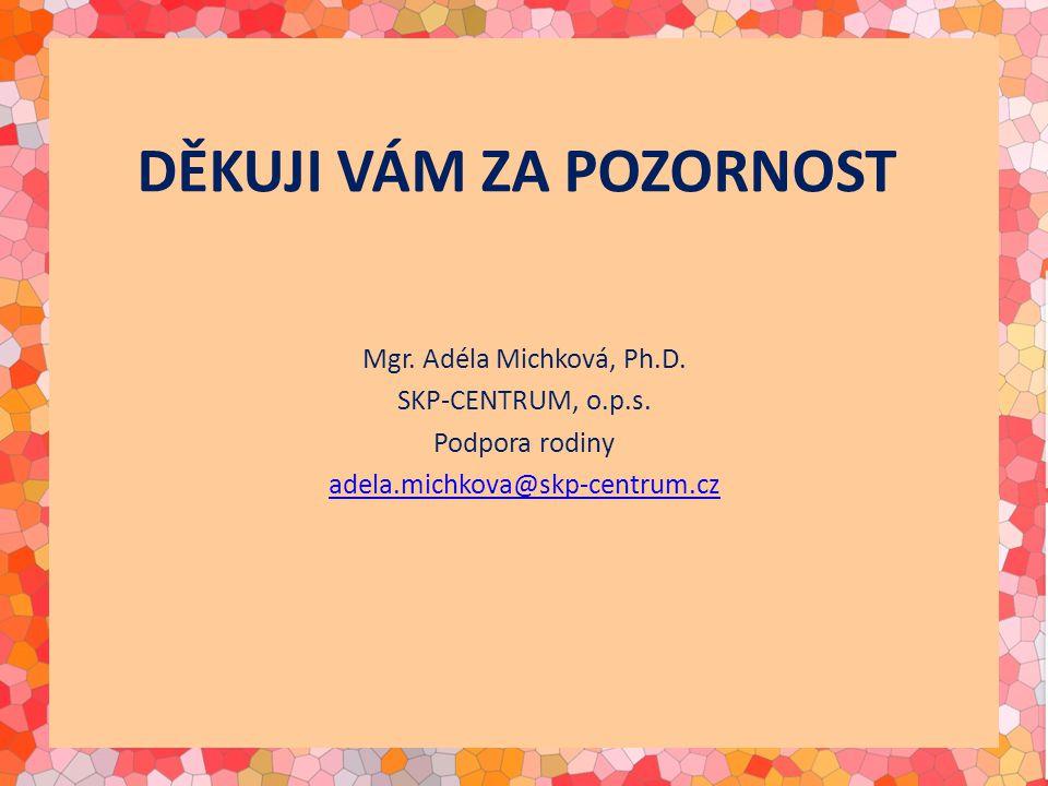 DĚKUJI VÁM ZA POZORNOST Mgr. Adéla Michková, Ph.D.