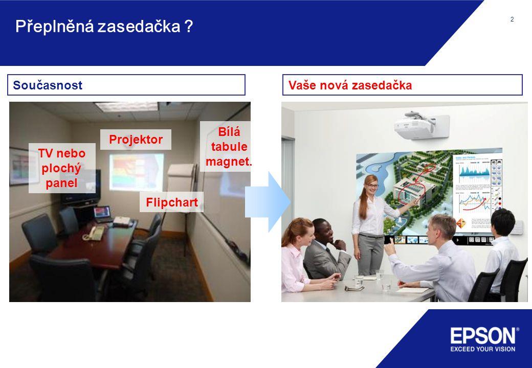 2 Přeplněná zasedačka . Projektor Flipchart TV nebo plochý panel Bílá tabule magnet.