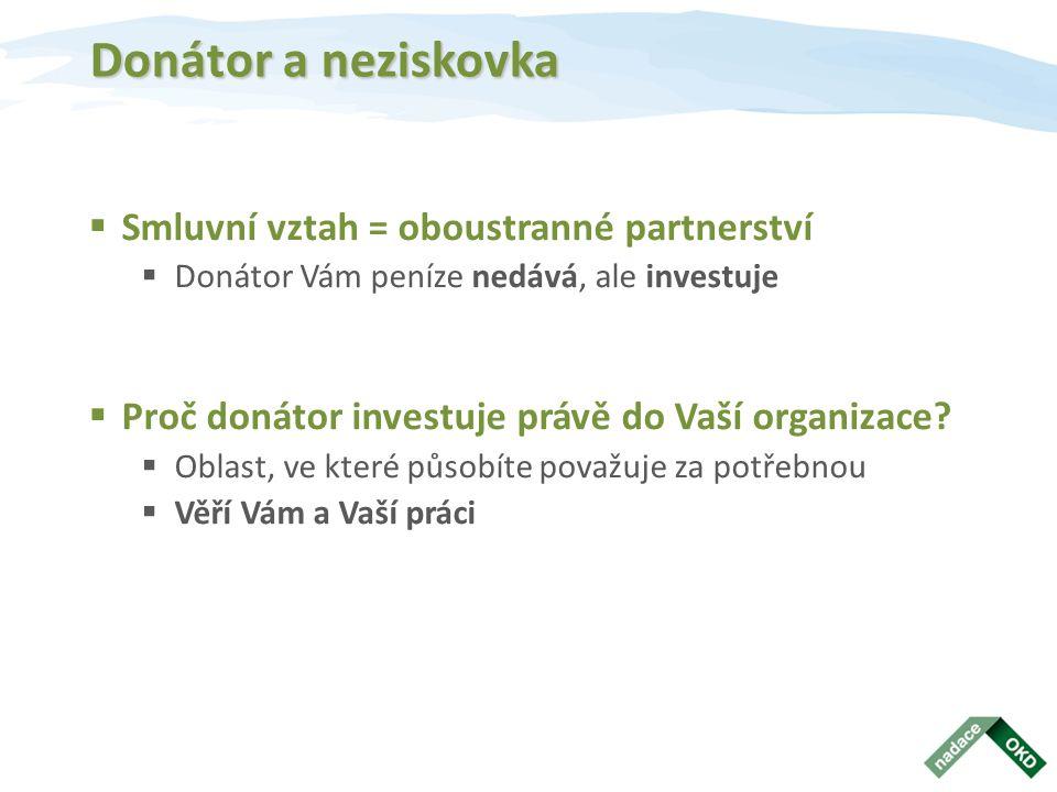 """Jak to donátorovi oplatím. Jakým způsobem mohu donátorovi """"vrátit jeho investici."""