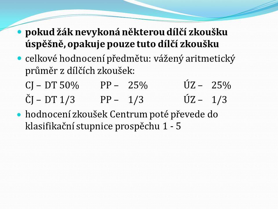 pokud žák nevykoná některou dílčí zkoušku úspěšně, opakuje pouze tuto dílčí zkoušku celkové hodnocení předmětu: vážený aritmetický průměr z dílčích zkoušek: CJ –DT 50%PP – 25%ÚZ – 25% ČJ – DT 1/3PP – 1/3ÚZ – 1/3  hodnocení zkoušek Centrum poté převede do klasifikační stupnice prospěchu 1 - 5