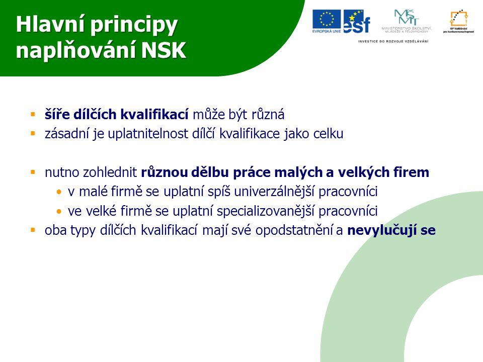 Hlavní principy naplňování NSK  šíře dílčích kvalifikací může být různá  zásadní je uplatnitelnost dílčí kvalifikace jako celku  nutno zohlednit rů