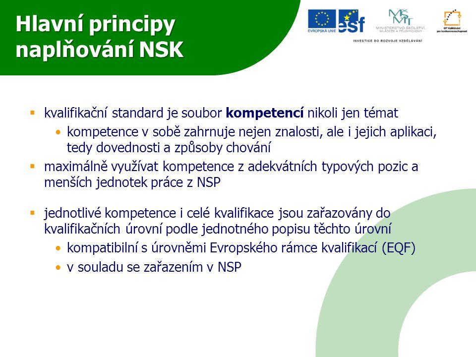 Hlavní principy naplňování NSK  kvalifikační standard je soubor kompetencí nikoli jen témat kompetence v sobě zahrnuje nejen znalosti, ale i jejich aplikaci, tedy dovednosti a způsoby chování  maximálně využívat kompetence z adekvátních typových pozic a menších jednotek práce z NSP  jednotlivé kompetence i celé kvalifikace jsou zařazovány do kvalifikačních úrovní podle jednotného popisu těchto úrovní kompatibilní s úrovněmi Evropského rámce kvalifikací (EQF) v souladu se zařazením v NSP