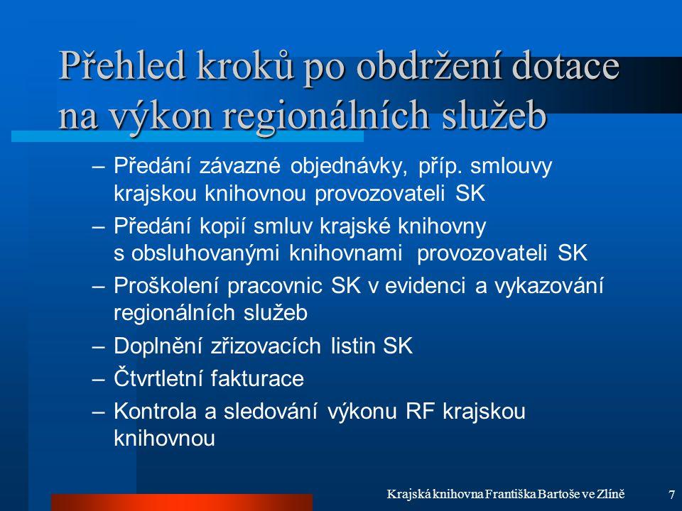 7 Krajská knihovna Františka Bartoše ve Zlíně Přehled kroků po obdržení dotace na výkon regionálních služeb –Předání závazné objednávky, příp. smlouvy