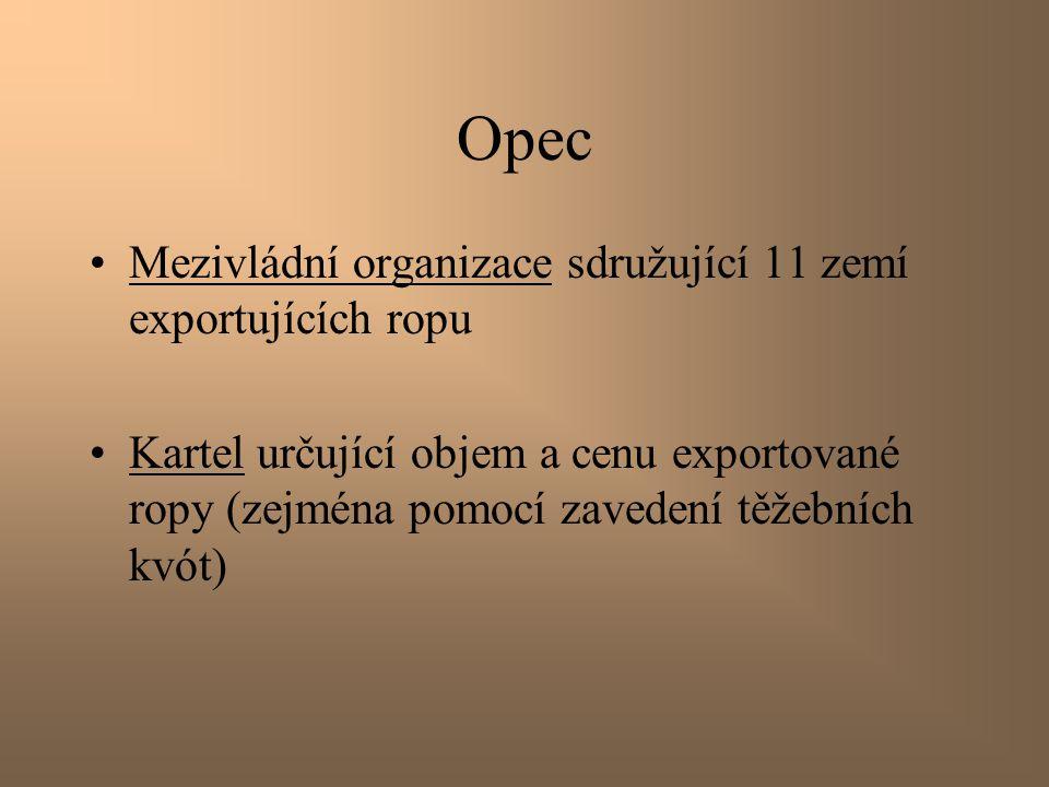 Originální název: Organization of Petroleum Exporting Countries Český název: Sdružení států vyvážející ropu Počet členů: 11 Datum vzniku: 1960 Sídlo: Vídeň