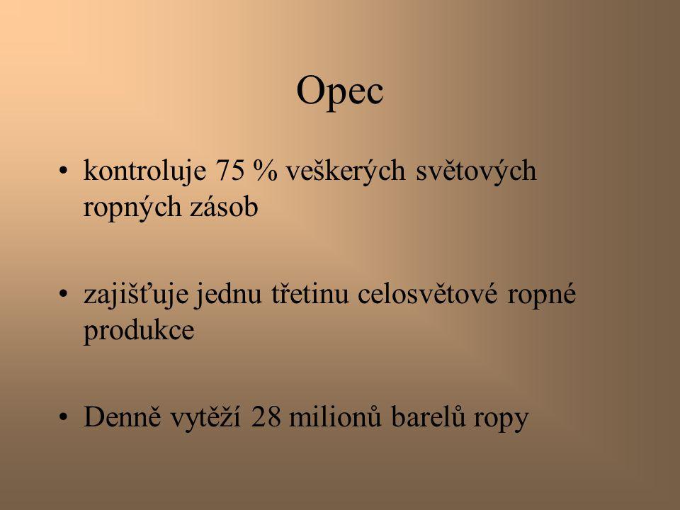Opec Mezivládní organizace sdružující 11 zemí exportujících ropu Kartel určující objem a cenu exportované ropy (zejména pomocí zavedení těžebních kvót)