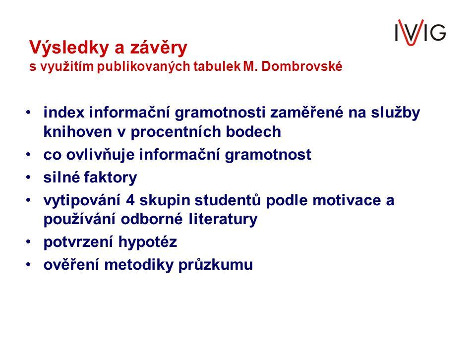 Výsledky a závěry s využitím publikovaných tabulek M. Dombrovské index informační gramotnosti zaměřené na služby knihoven v procentních bodech co ovli