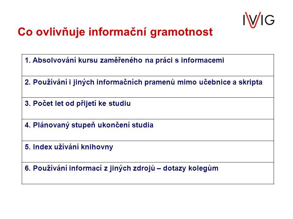 Co ovlivňuje informační gramotnost 1. Absolvování kursu zaměřeného na práci s informacemi 2. Používání i jiných informačních pramenů mimo učebnice a s
