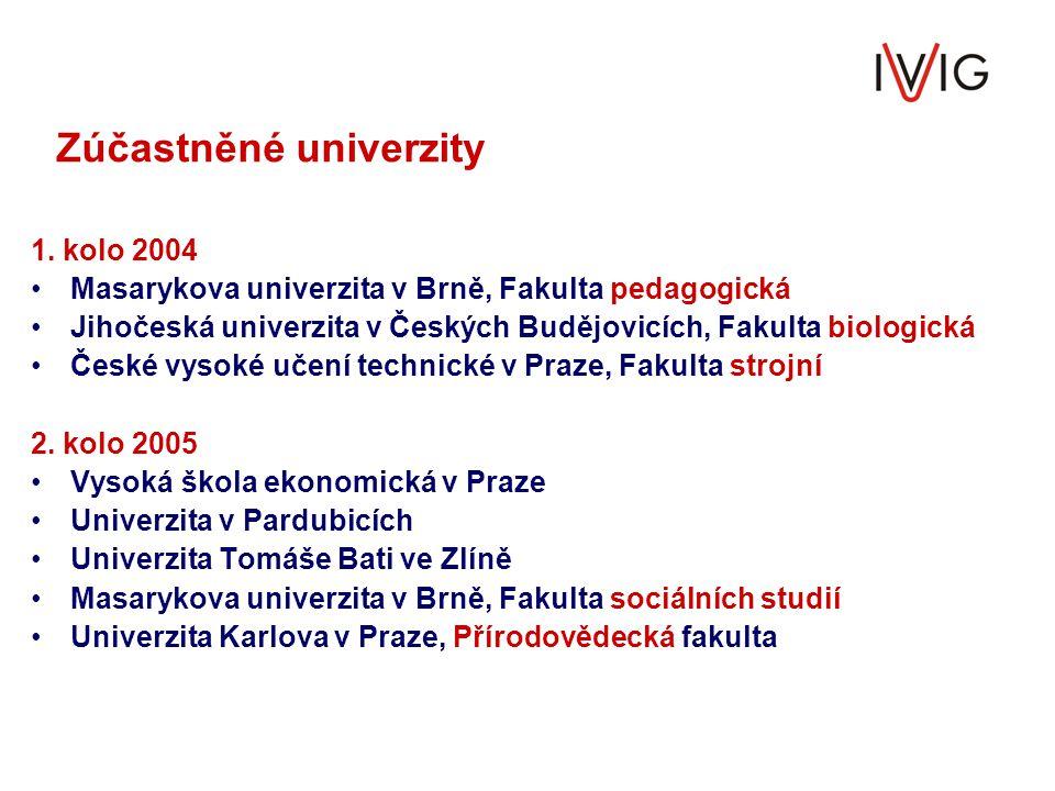 Zúčastněné univerzity 1. kolo 2004 Masarykova univerzita v Brně, Fakulta pedagogická Jihočeská univerzita v Českých Budějovicích, Fakulta biologická Č