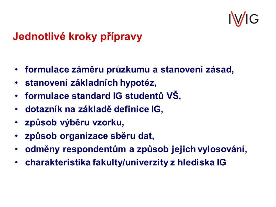 Jednotlivé kroky přípravy formulace záměru průzkumu a stanovení zásad, stanovení základních hypotéz, formulace standard IG studentů VŠ, dotazník na zá