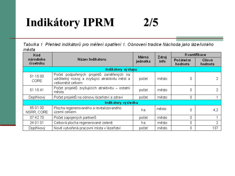 Indikátory IPRM2/5