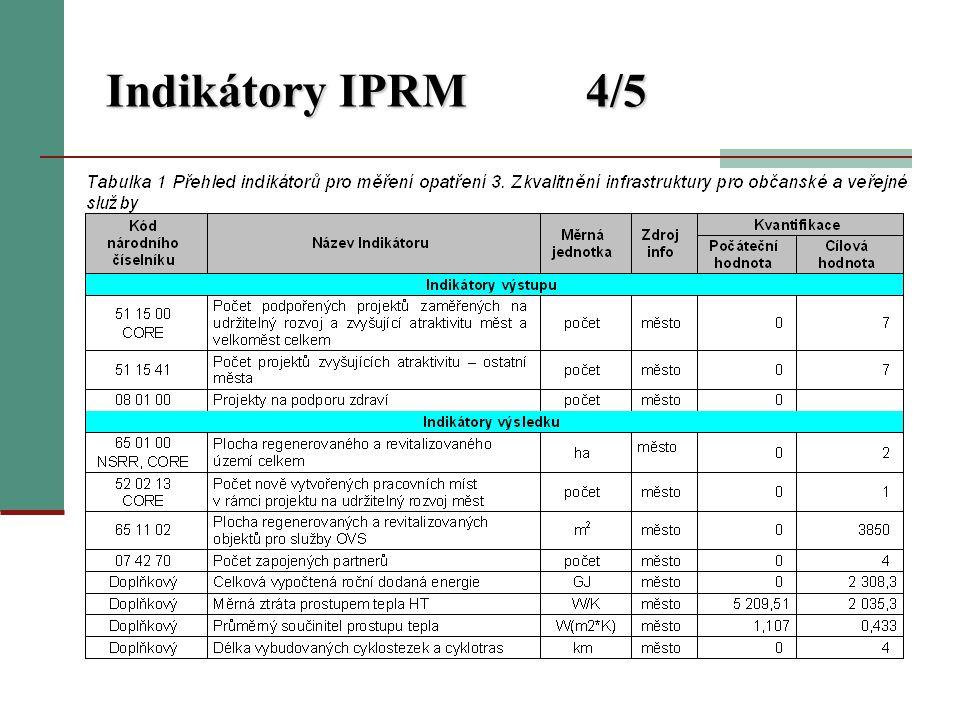 Indikátory IPRM4/5