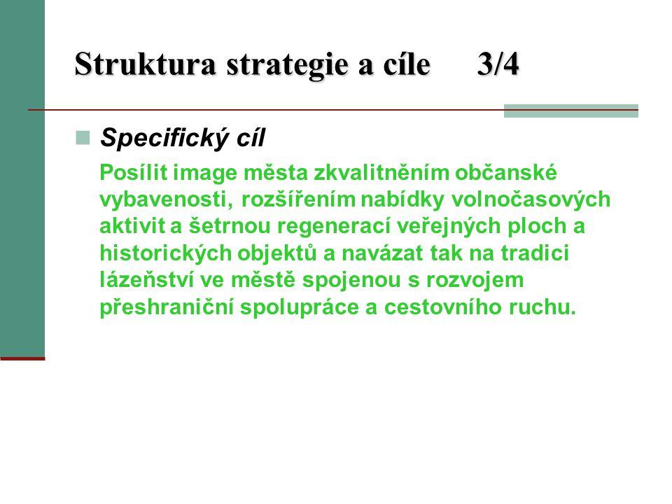 Struktura strategie a cíle4/4