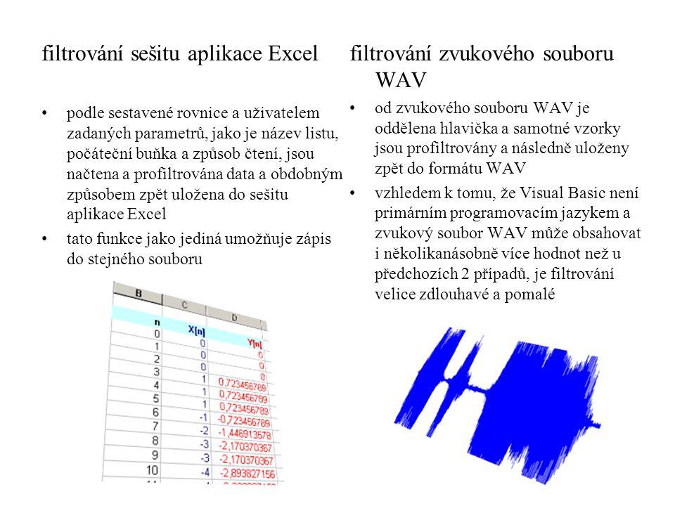 filtrování sešitu aplikace Excel podle sestavené rovnice a uživatelem zadaných parametrů, jako je název listu, počáteční buňka a způsob čtení, jsou na