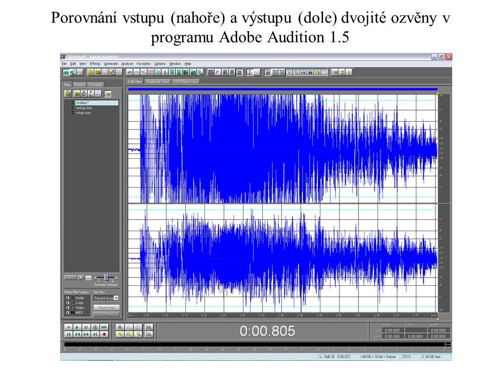 Porovnání vstupu (nahoře) a výstupu (dole) dvojité ozvěny v programu Adobe Audition 1.5