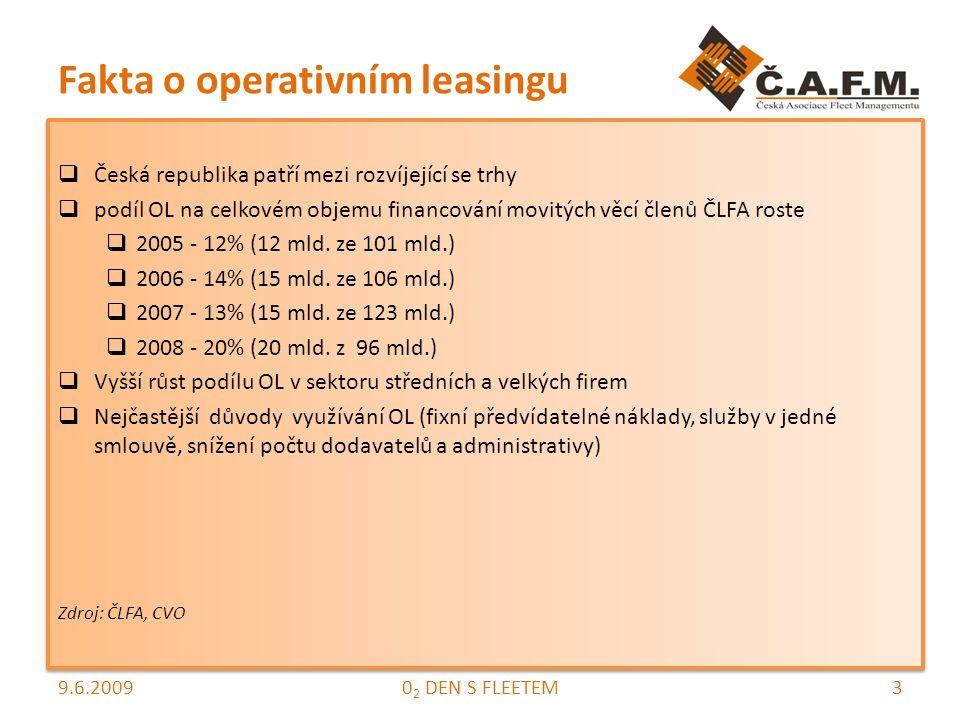 Fakta o operativním leasingu  Česká republika patří mezi rozvíjející se trhy  podíl OL na celkovém objemu financování movitých věcí členů ČLFA roste  2005 - 12% (12 mld.