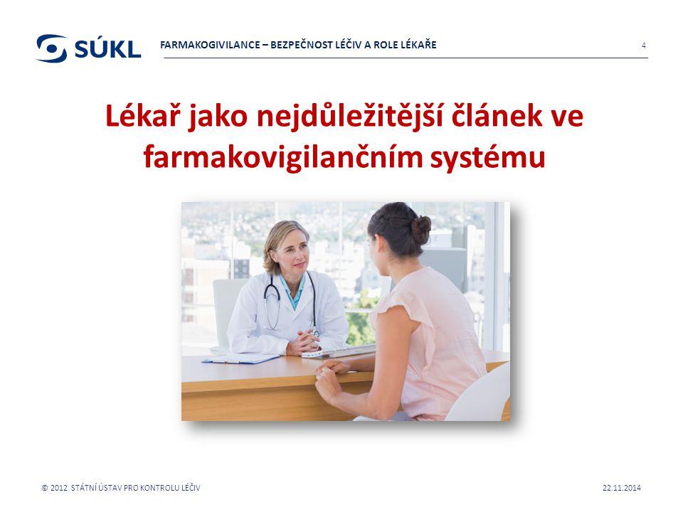 Hlášení nežádoucích účinků léčiv Zdravotničtí pracovníci jsou nejdůležitějším zdrojem informací o léčivém přípravku po jeho uvedení na trh Hlásit je třeba jakékoli podezření na závažný nebo neočekávaný NÚ, stejně tak zneužití, nesprávné použití, předávkování či lékovou interakci, teratogenní efekt či neúčinnost léku.