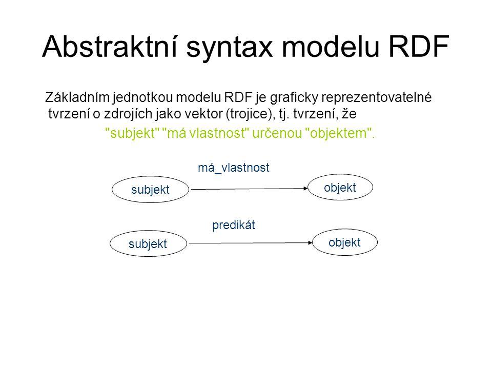 Abstraktní syntax modelu RDF Základním jednotkou modelu RDF je graficky reprezentovatelné tvrzení o zdrojích jako vektor (trojice), tj.