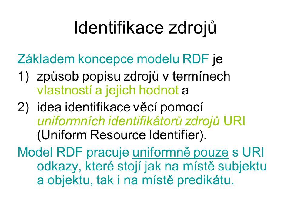 Identifikace zdrojů Základem koncepce modelu RDF je 1)způsob popisu zdrojů v termínech vlastností a jejich hodnot a 2)idea identifikace věcí pomocí uniformních identifikátorů zdrojů URI (Uniform Resource Identifier).