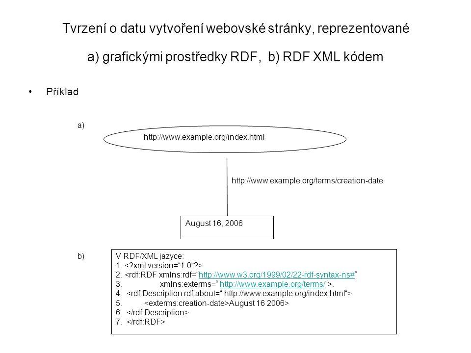 Tvrzení o datu vytvoření webovské stránky, reprezentované a) grafickými prostředky RDF, b) RDF XML kódem Příklad V RDF/XML jazyce: 1.