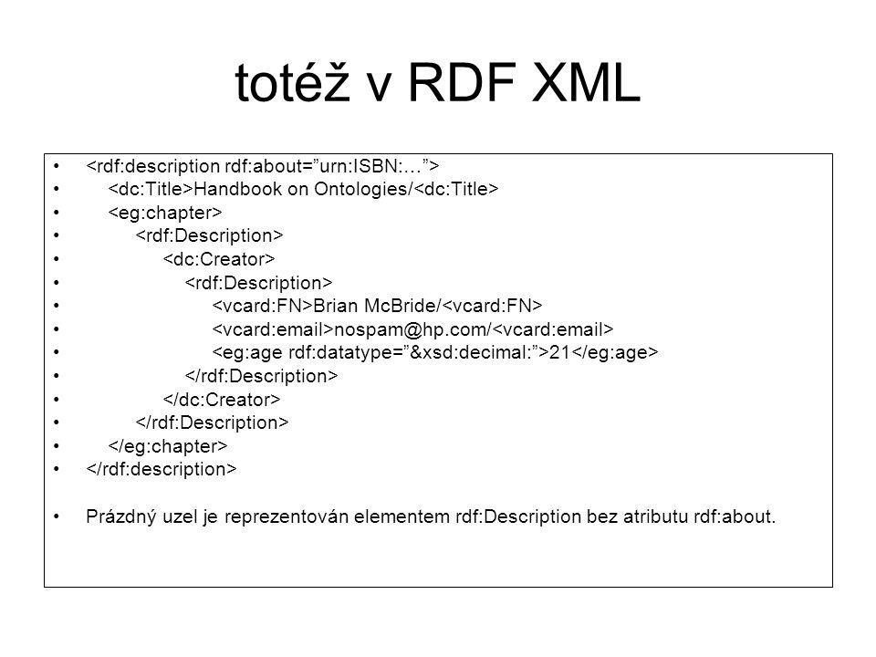 totéž v RDF XML Handbook on Ontologies/ Brian McBride/ nospam@hp.com/ 21 Prázdný uzel je reprezentován elementem rdf:Description bez atributu rdf:about.
