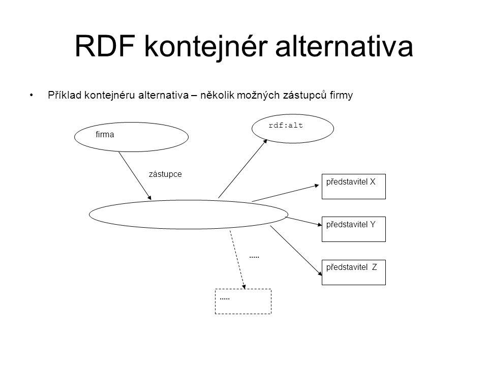 RDF kontejnér alternativa Příklad kontejnéru alternativa – několik možných zástupců firmy firma zástupce rdf:alt představitel X představitel Y představitel Z.....