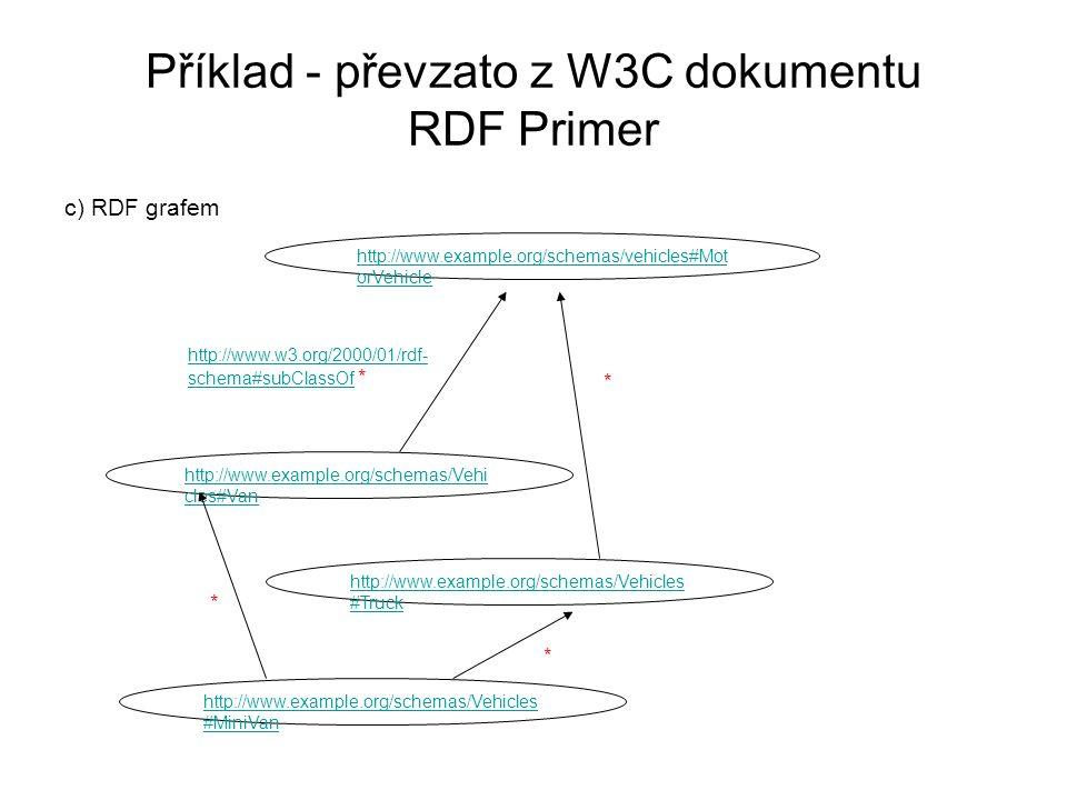 Příklad - převzato z W3C dokumentu RDF Primer c) RDF grafem http://www.w3.org/2000/01/rdf- schema#subClassOfhttp://www.w3.org/2000/01/rdf- schema#subClassOf * http://www.example.org/schemas/Vehi cles#Van http://www.example.org/schemas/Vehicles #Truck * http://www.example.org/schemas/Vehicles #MiniVan * * http://www.example.org/schemas/vehicles#Mot orVehicle