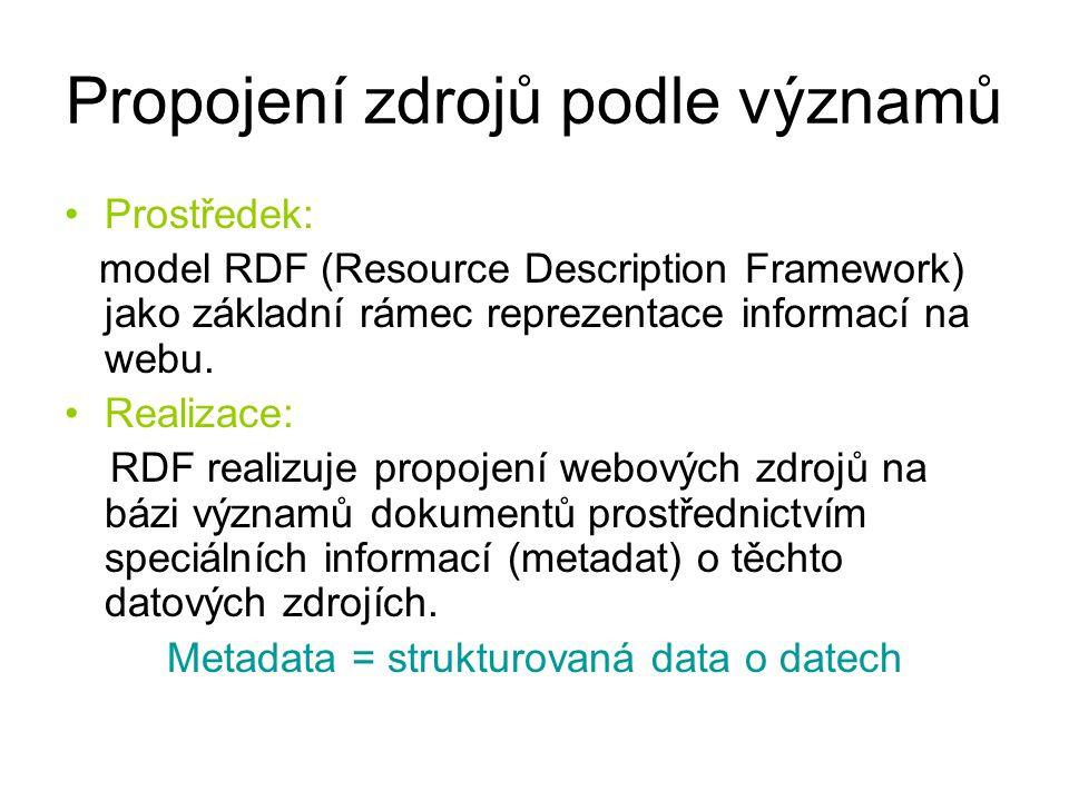 Propojení zdrojů podle významů Prostředek: model RDF (Resource Description Framework) jako základní rámec reprezentace informací na webu.