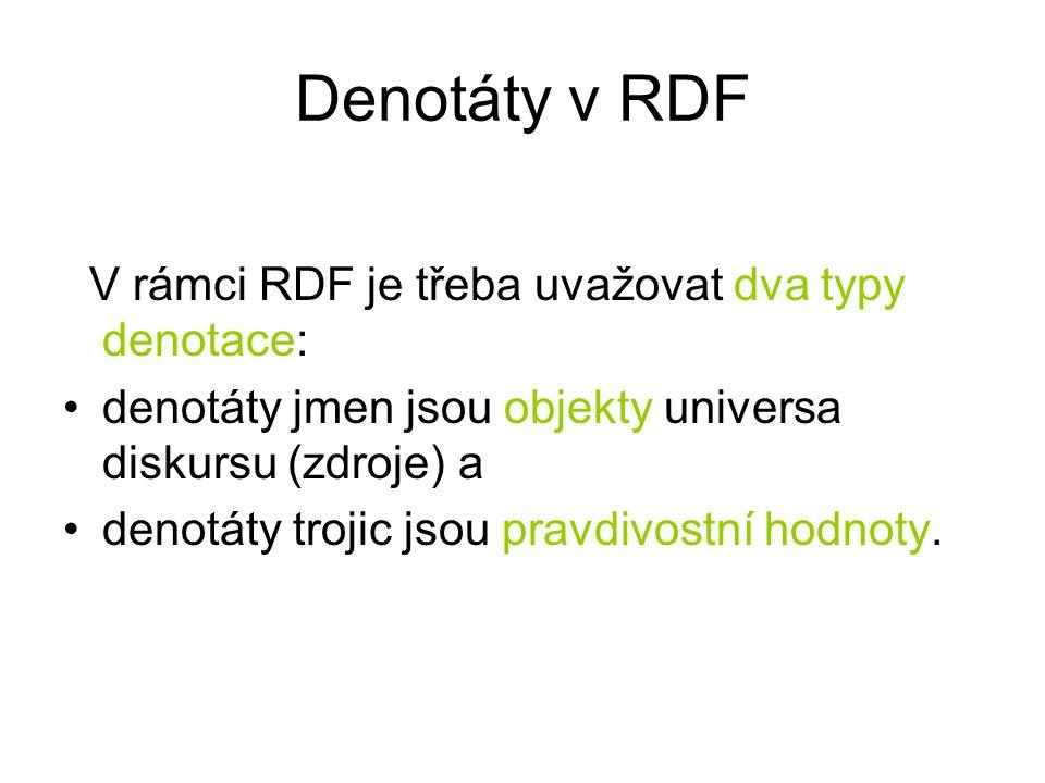 Denotáty v RDF V rámci RDF je třeba uvažovat dva typy denotace: denotáty jmen jsou objekty universa diskursu (zdroje) a denotáty trojic jsou pravdivostní hodnoty.