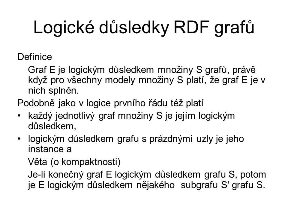 Logické důsledky RDF grafů Definice Graf E je logickým důsledkem množiny S grafů, právě když pro všechny modely množiny S platí, že graf E je v nich splněn.