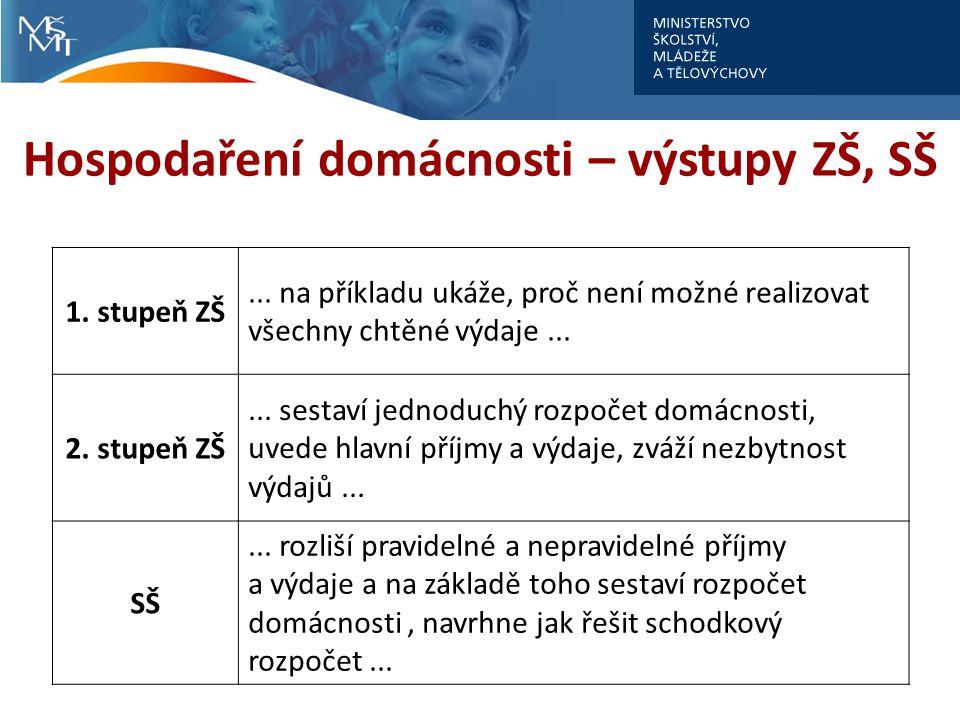 Hospodaření domácnosti – výstupy ZŠ, SŠ 1.stupeň ZŠ...