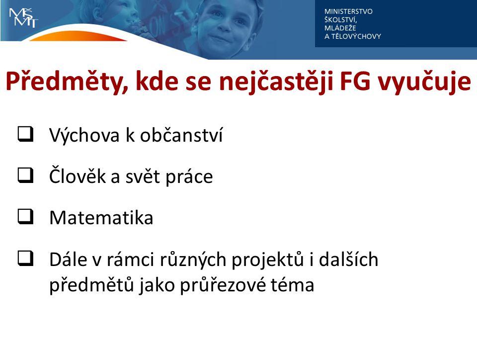 Předměty, kde se nejčastěji FG vyučuje  Výchova k občanství  Člověk a svět práce  Matematika  Dále v rámci různých projektů i dalších předmětů jako průřezové téma
