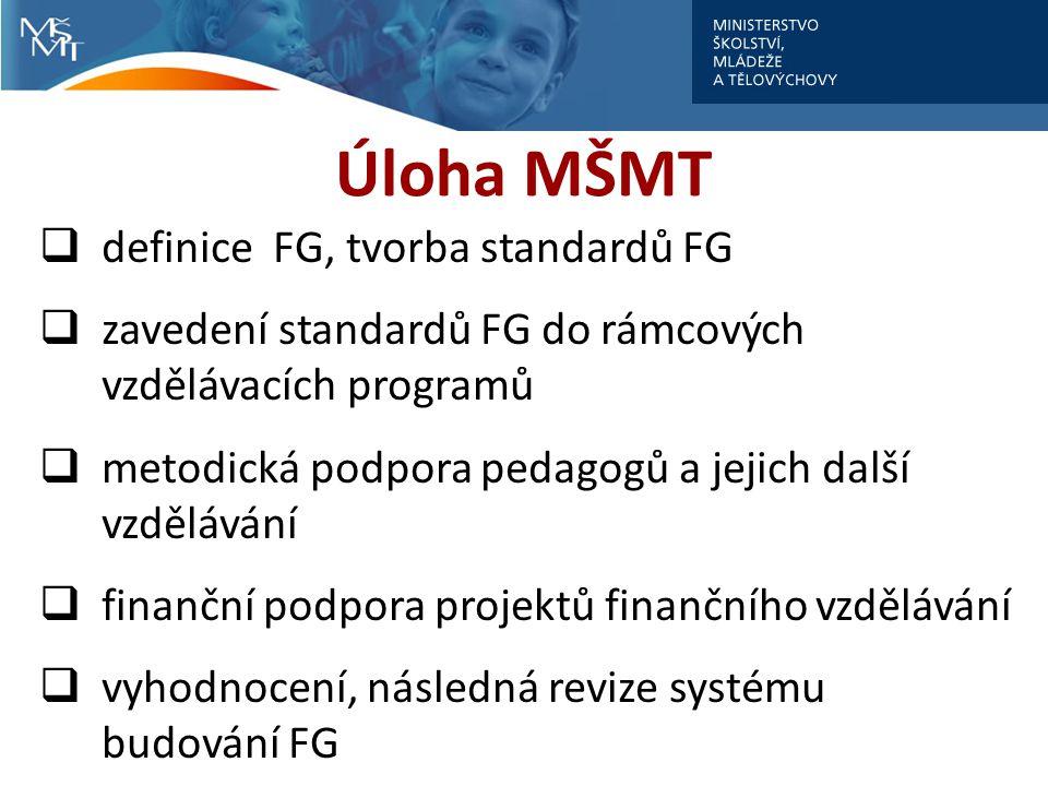 Úloha MŠMT  definice FG, tvorba standardů FG  zavedení standardů FG do rámcových vzdělávacích programů  metodická podpora pedagogů a jejich další vzdělávání  finanční podpora projektů finančního vzdělávání  vyhodnocení, následná revize systému budování FG