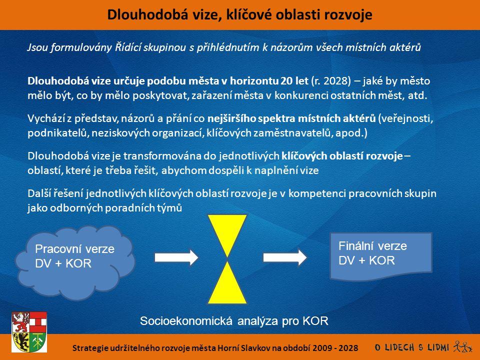 Strategie udržitelného rozvoje města Horní Slavkov na období 2009 - 2028 Dlouhodobá vize, klíčové oblasti rozvoje Dlouhodobá vize určuje podobu města