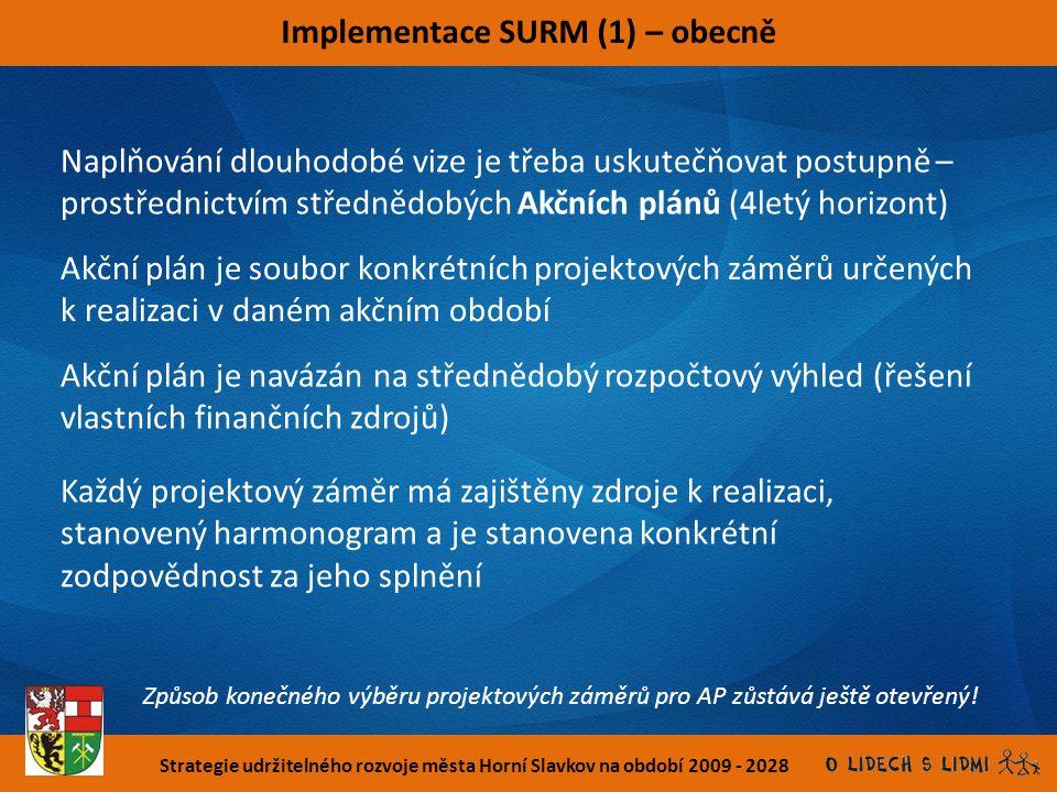 Strategie udržitelného rozvoje města Horní Slavkov na období 2009 - 2028 Implementace SURM (1) – obecně Naplňování dlouhodobé vize je třeba uskutečňov
