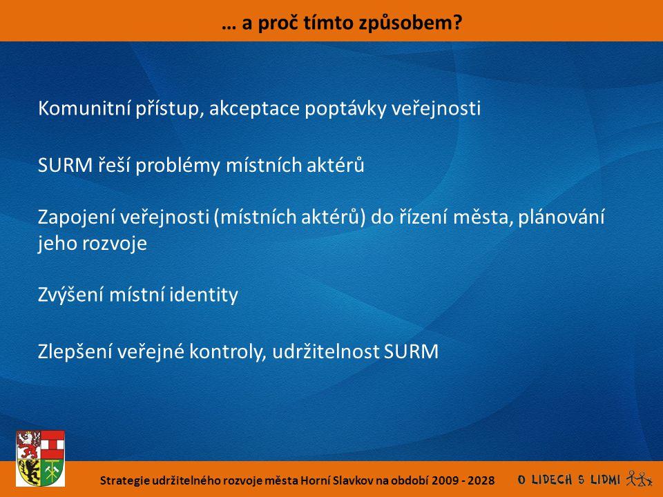 Strategie udržitelného rozvoje města Horní Slavkov na období 2009 - 2028 Implementace SURM (3) – měření úspěšnosti naplňování Naplňování dlouhodobé vize, resp.