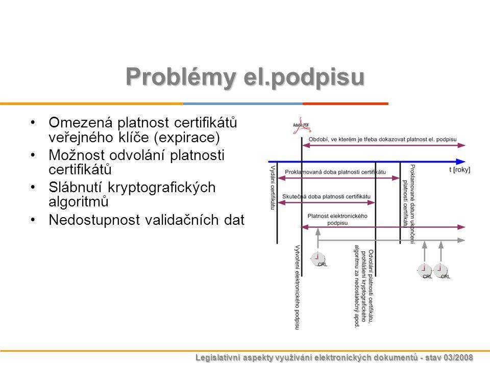 Legislativní aspekty využívání elektronických dokumentů - stav 03/2008 Problémy el.podpisu Omezená platnost certifikátů veřejného klíče (expirace) Mož