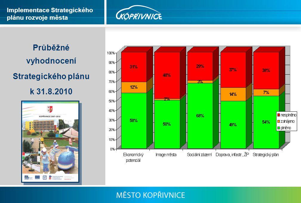 Průběžné vyhodnocení Strategického plánu k 31.8.2010 Implementace Strategického plánu rozvoje města