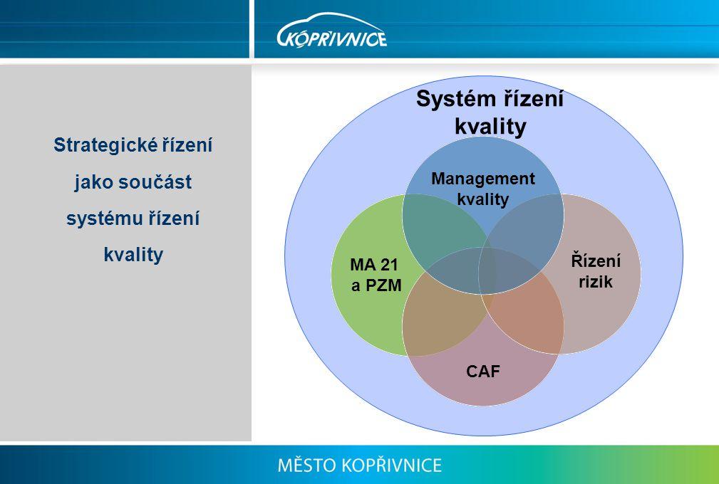 Strategické řízení jako součást systému řízení kvality MA 21 a PZM CAF Management kvality Řízení rizik Systém řízení kvality