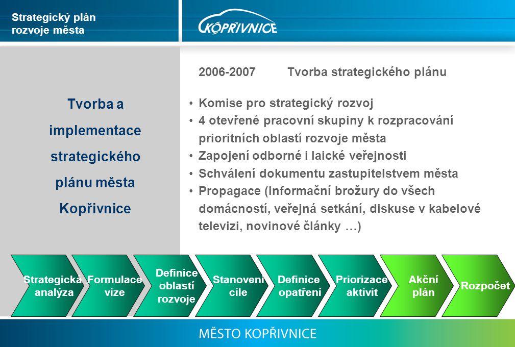 """Dílna kvality Kopřivnice OPLZZ, výzva 53 přeměna na obslužně – procesní organizaci Proces """"Strategie – klíčový pro práci s KPI Strategické řízení jako součást systému řízení kvality"""