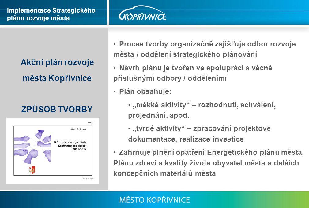 """Proces tvorby organizačně zajišťuje odbor rozvoje města / oddělení strategického plánování Návrh plánu je tvořen ve spolupráci s věcně příslušnými odbory / odděleními Plán obsahuje: """"měkké aktivity – rozhodnutí, schválení, projednání, apod."""