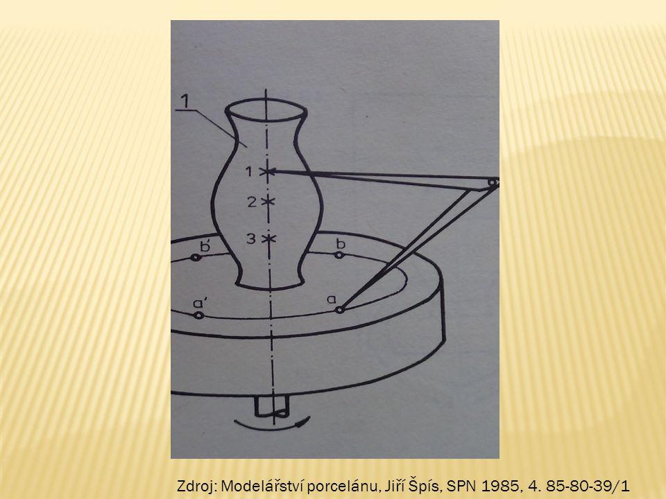 Zdroj: Modelářství porcelánu, Jiří Špís, SPN 1985, 4. 85-80-39/1